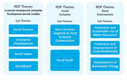 RDPThemes